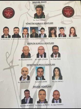 Nevşehir Baro adayı İhsan Uçman'ın yönetim listesi